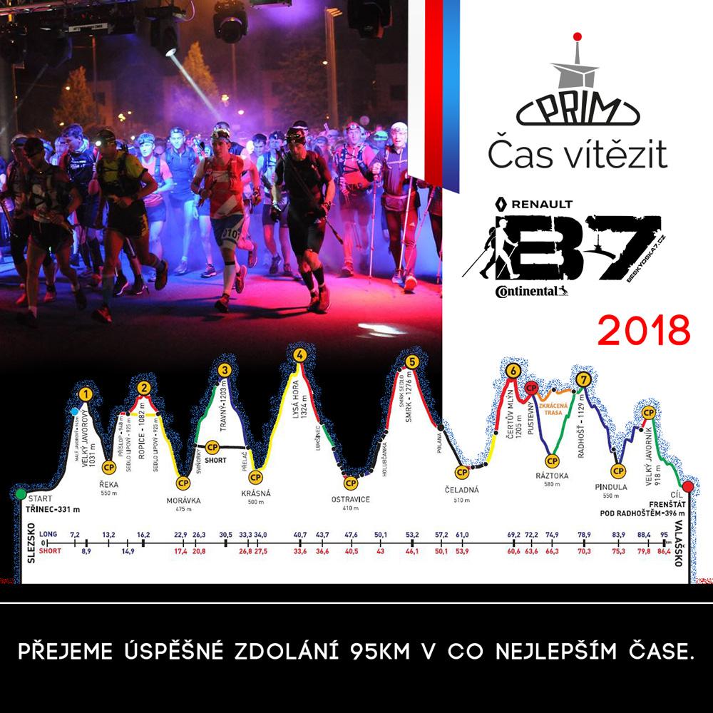 PODPORUJEME-B7-2018.jpg